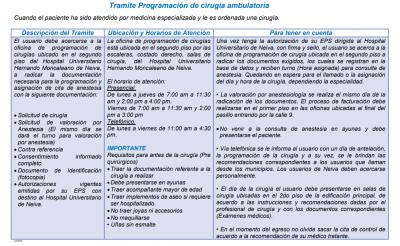 Programación de Cirugía Ambulatoria Hospital universitario Neiva